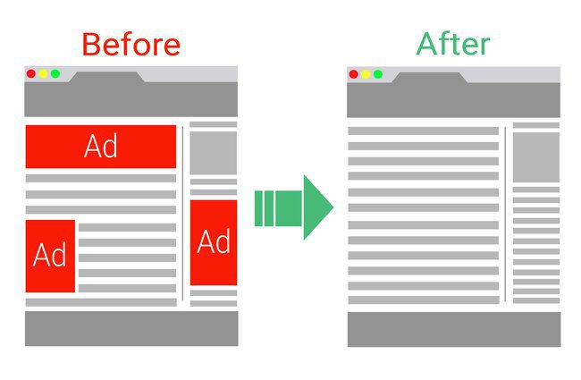 before and after effects of ad blocking
