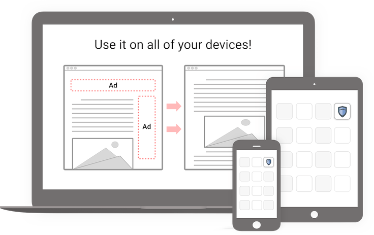 all devices illustration